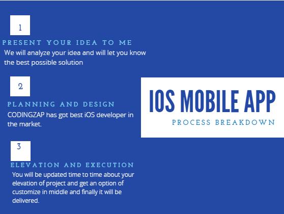 iOS App services
